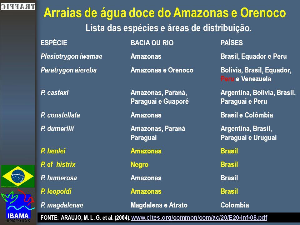 Arraias de água doce do Amazonas e Orenoco Lista das espécies e áreas de distribuição.