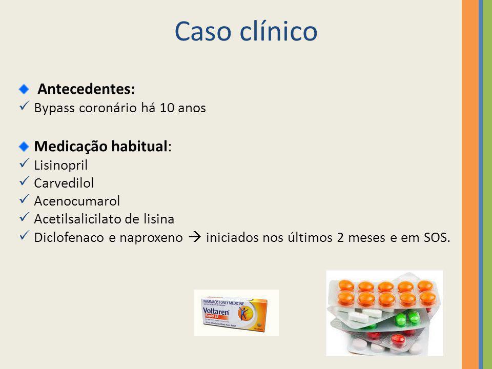 Antecedentes: Bypass coronário há 10 anos Medicação habitual: Lisinopril Carvedilol Acenocumarol Acetilsalicilato de lisina Diclofenaco e naproxeno 