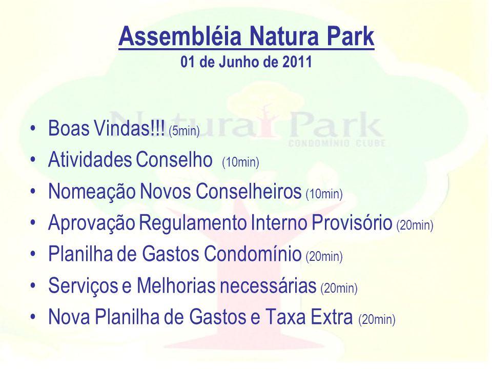 Assembléia Natura Park 01 de Junho de 2011 Boas Vindas!!! (5min) Atividades Conselho (10min) Nomeação Novos Conselheiros (10min) Aprovação Regulamento