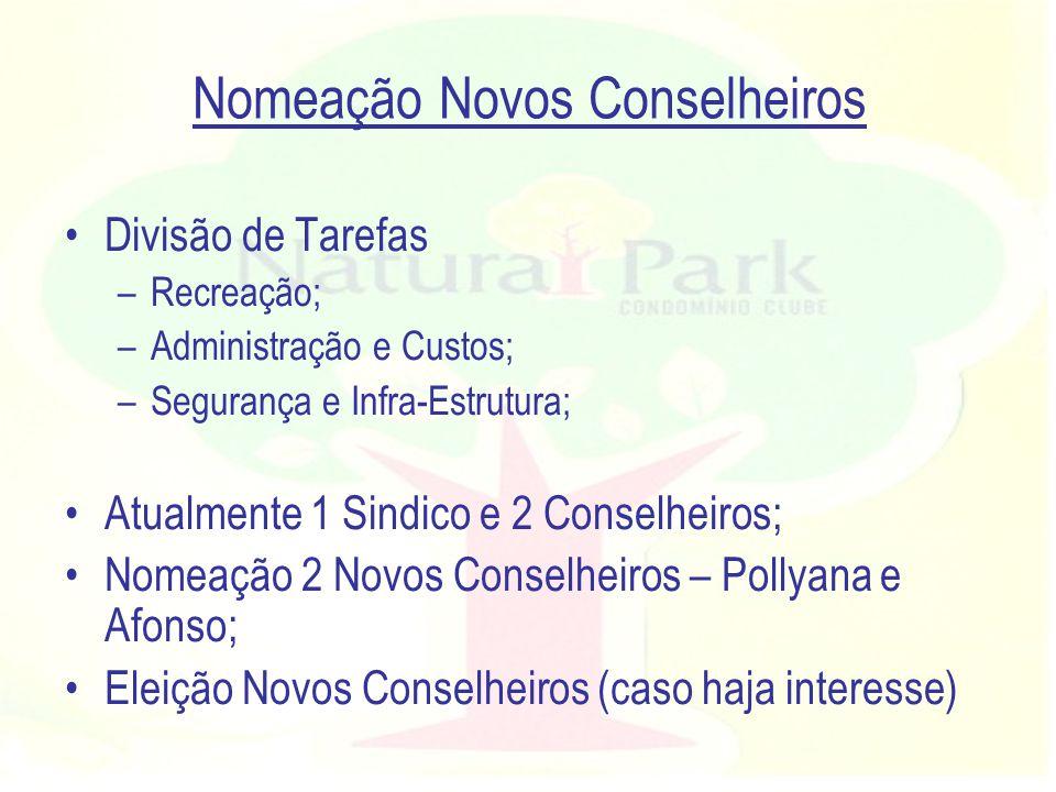 Nomeação Novos Conselheiros Divisão de Tarefas –Recreação; –Administração e Custos; –Segurança e Infra-Estrutura; Atualmente 1 Sindico e 2 Conselheiro