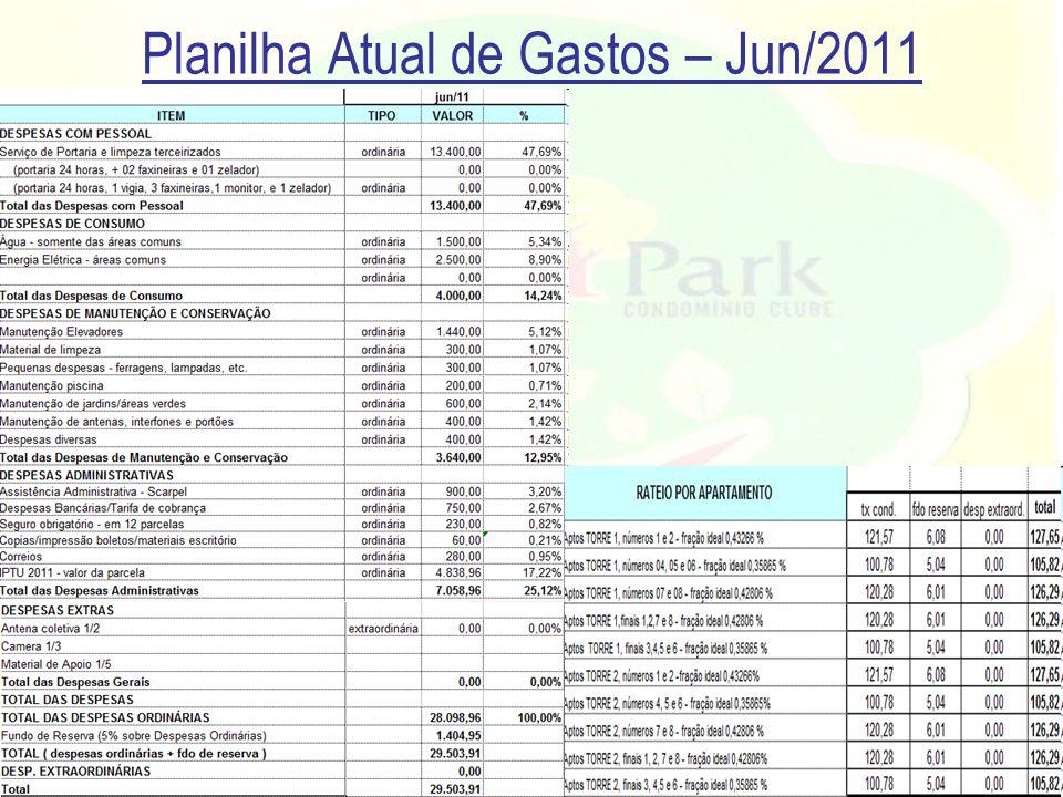 Nova Planilha de Gastos Jul/Ago/Set/2011
