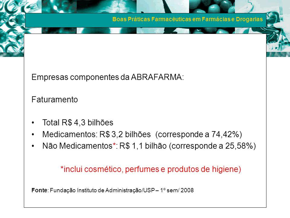 Empresas componentes da ABRAFARMA: Faturamento Total R$ 4,3 bilhões Medicamentos: R$ 3,2 bilhões (corresponde a 74,42%) Não Medicamentos*: R$ 1,1 bilh