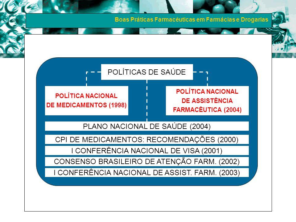 Boas Práticas Farmacêuticas em Farmácias e Drogarias CPI DE MEDICAMENTOS: RECOMENDAÇÕES (2000) POLÍTICAS DE SAÚDE POLÍTICA NACIONAL DE MEDICAMENTOS (1