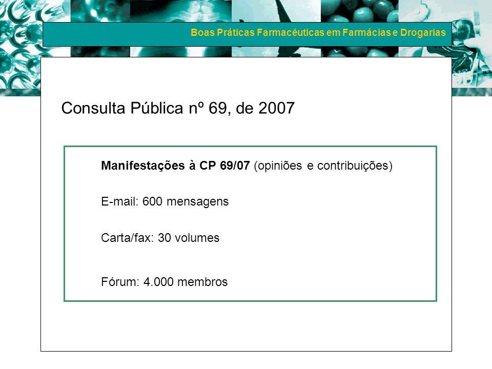 Boas Práticas Farmacêuticas em Farmácias e Drogarias Manifestações à CP 69/07 (opiniões e contribuições) E-mail: 600 mensagens Carta/fax: 30 volumes F