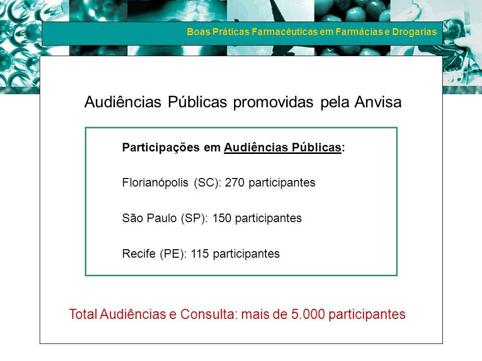 Boas Práticas Farmacêuticas em Farmácias e Drogarias Participações em Audiências Públicas: Florianópolis (SC): 270 participantes São Paulo (SP): 150 p