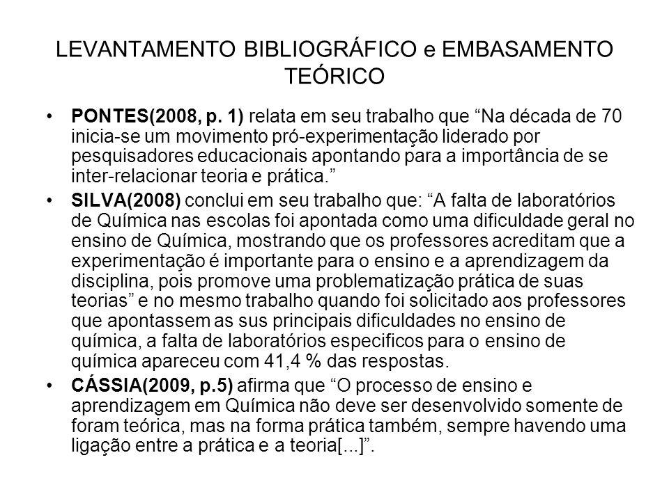 """LEVANTAMENTO BIBLIOGRÁFICO e EMBASAMENTO TEÓRICO PONTES(2008, p. 1) relata em seu trabalho que """"Na década de 70 inicia-se um movimento pró-experimenta"""