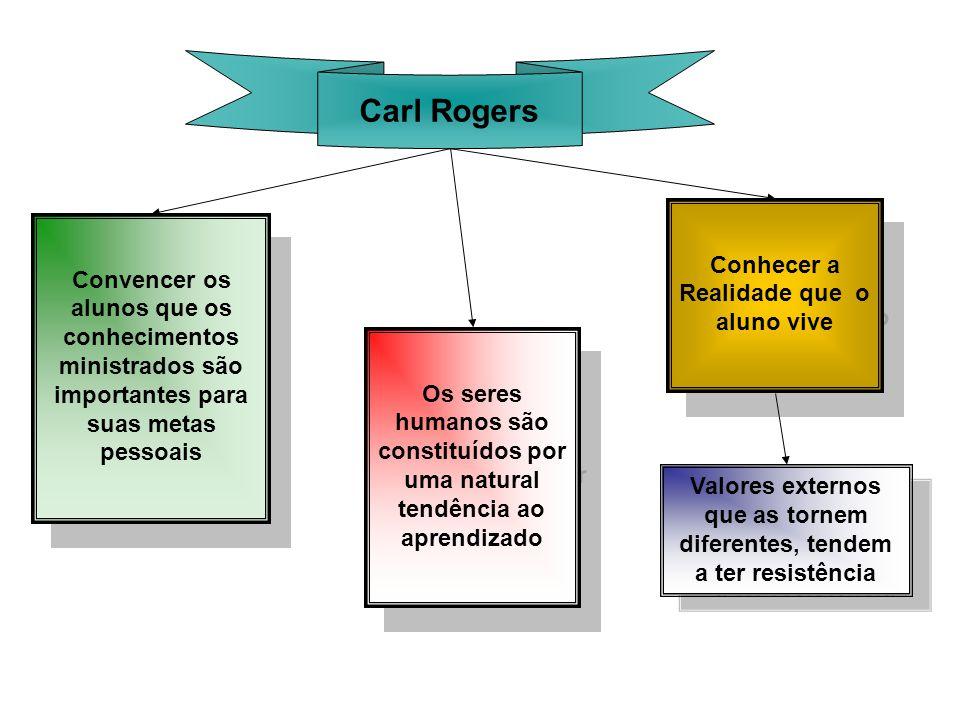 Carl Rogers Convencer os alunos que os conhecimentos ministrados são importantes para suas metas pessoais Os seres humanos são constituídos por uma na