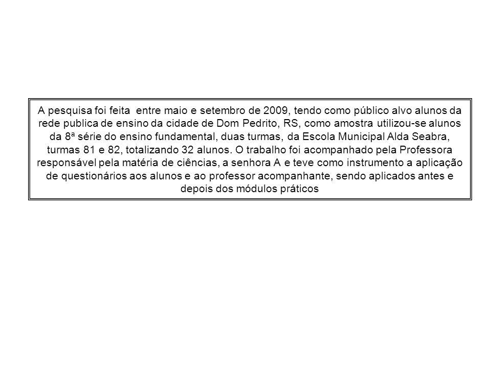 A pesquisa foi feita entre maio e setembro de 2009, tendo como público alvo alunos da rede publica de ensino da cidade de Dom Pedrito, RS, como amostr