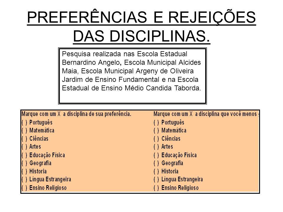 PREFERÊNCIAS E REJEIÇÕES DAS DISCIPLINAS. Pesquisa realizada nas Escola Estadual Bernardino Angelo, Escola Municipal Alcides Maia, Escola Municipal Ar