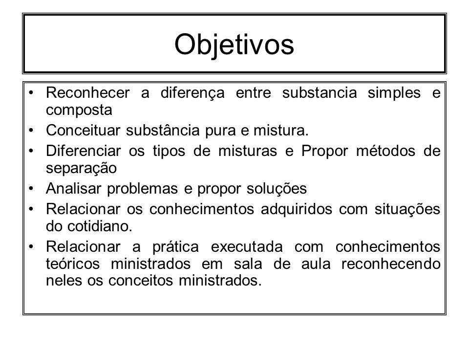 Objetivos Reconhecer a diferença entre substancia simples e composta Conceituar substância pura e mistura. Diferenciar os tipos de misturas e Propor m