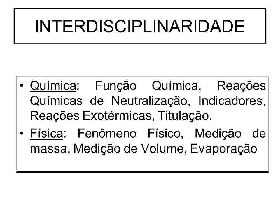 INTERDISCIPLINARIDADE Química: Função Química, Reações Químicas de Neutralização, Indicadores, Reações Exotérmicas, Titulação. Física: Fenômeno Físico