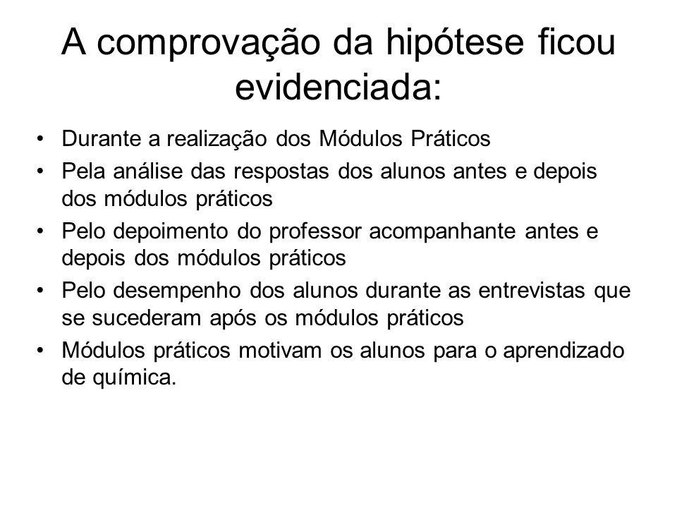 A comprovação da hipótese ficou evidenciada: Durante a realização dos Módulos Práticos Pela análise das respostas dos alunos antes e depois dos módulo