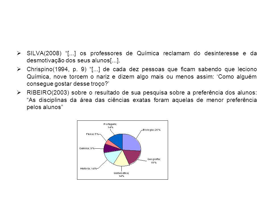 """ SILVA(2008) """"[...] os professores de Química reclamam do desinteresse e da desmotivação dos seus alunos[...].  Chrispino(1994, p. 9) """"[...] de cada"""