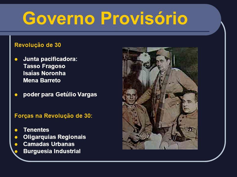 5 - O FINAL DO MANDATO DE VARGAS (1954 – 1956): Café Filho (PSD – vice): aproximação com UDN.