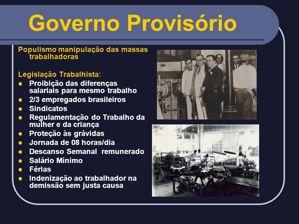 Ditadura Militar – 1964/1985 1 - Antecedentes: Esgotamento do populismo: manifestações de massa, greves, agravamento de tensões sociais.
