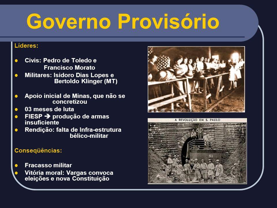 República Populista (1946 – 1964) 1 - PRINCIPAIS PARTIDOS: PSD (Partido Social Democrático): Principal partido.