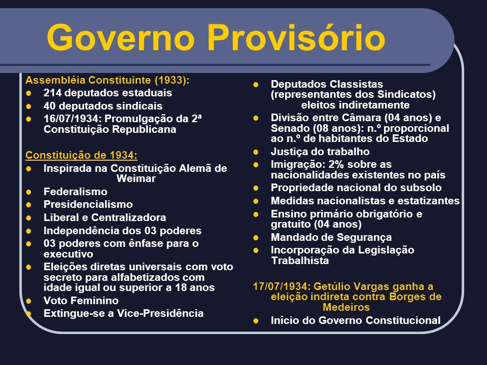 1 - O governo JOSÉ SARNEY (1985 – 1990): PMDB Desconfiança inicial passado ligado a ditadura militar.