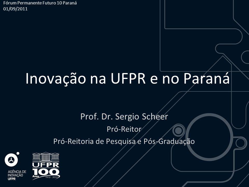 Inovação na UFPR e no Paraná Prof. Dr.
