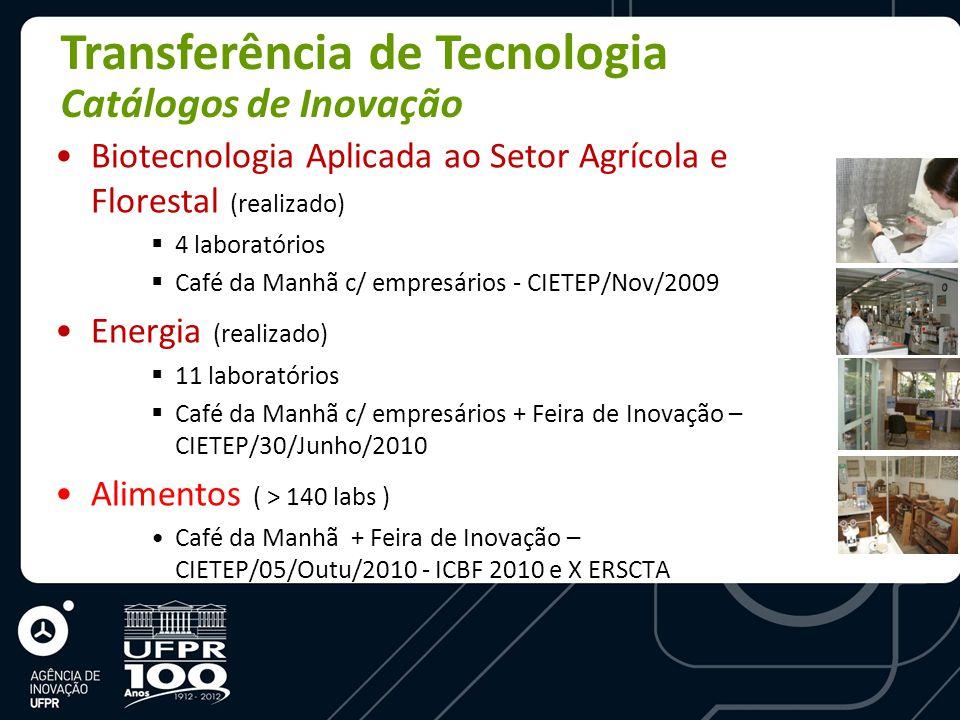 Biotecnologia Aplicada ao Setor Agrícola e Florestal (realizado)  4 laboratórios  Café da Manhã c/ empresários - CIETEP/Nov/2009 Energia (realizado)  11 laboratórios  Café da Manhã c/ empresários + Feira de Inovação – CIETEP/30/Junho/2010 Alimentos ( > 140 labs ) Café da Manhã + Feira de Inovação – CIETEP/05/Outu/2010 - ICBF 2010 e X ERSCTA Transferência de Tecnologia Catálogos de Inovação