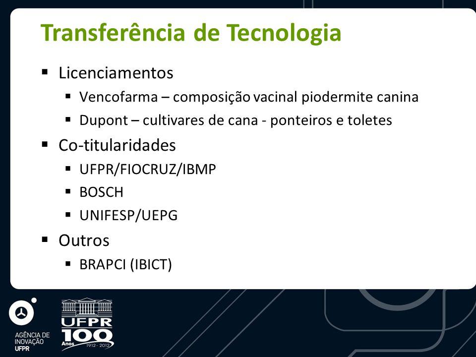  Licenciamentos  Vencofarma – composição vacinal piodermite canina  Dupont – cultivares de cana - ponteiros e toletes  Co-titularidades  UFPR/FIOCRUZ/IBMP  BOSCH  UNIFESP/UEPG  Outros  BRAPCI (IBICT) Transferência de Tecnologia