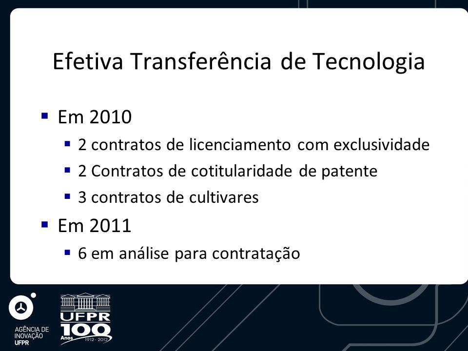 Efetiva Transferência de Tecnologia  Em 2010  2 contratos de licenciamento com exclusividade  2 Contratos de cotitularidade de patente  3 contratos de cultivares  Em 2011  6 em análise para contratação