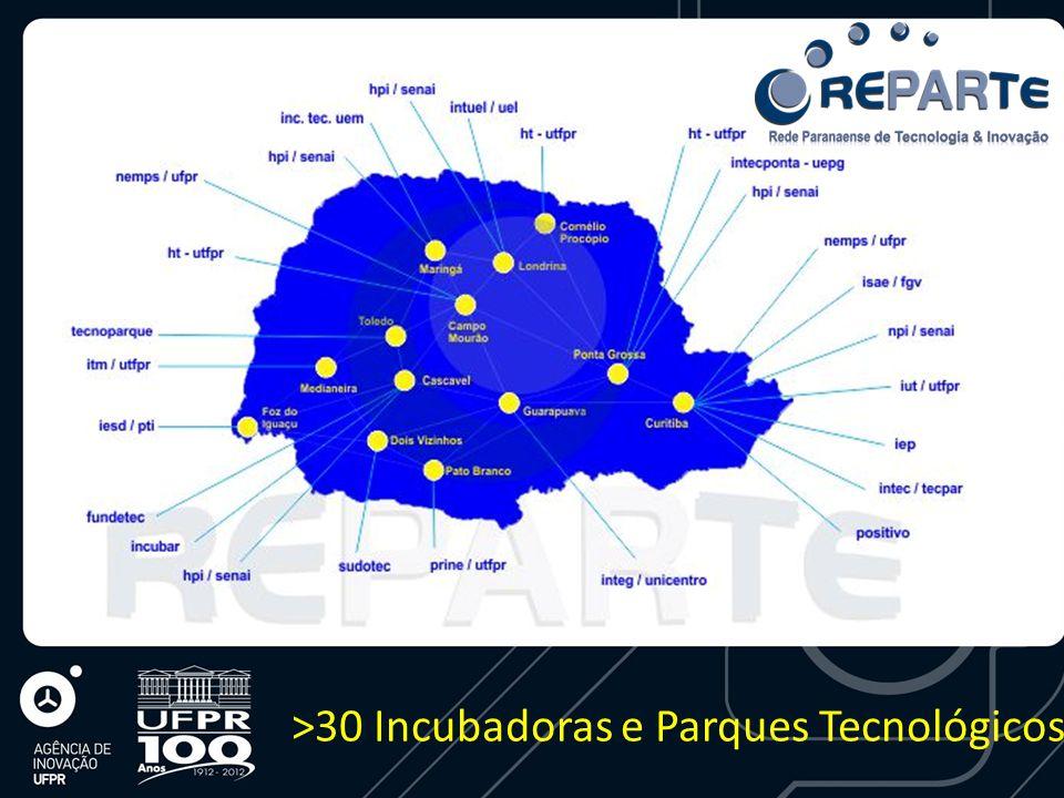 >30 Incubadoras e Parques Tecnológicos