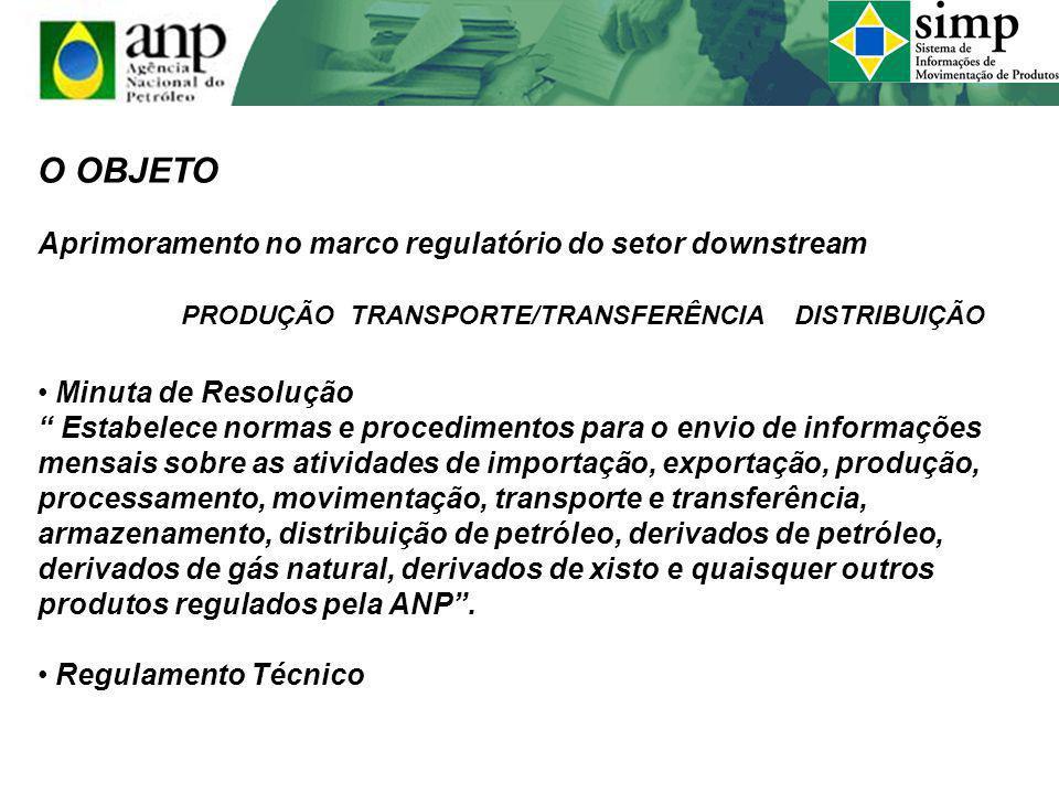 """O OBJETO Aprimoramento no marco regulatório do setor downstream PRODUÇÃO TRANSPORTE/TRANSFERÊNCIA DISTRIBUIÇÃO Minuta de Resolução """" Estabelece normas"""