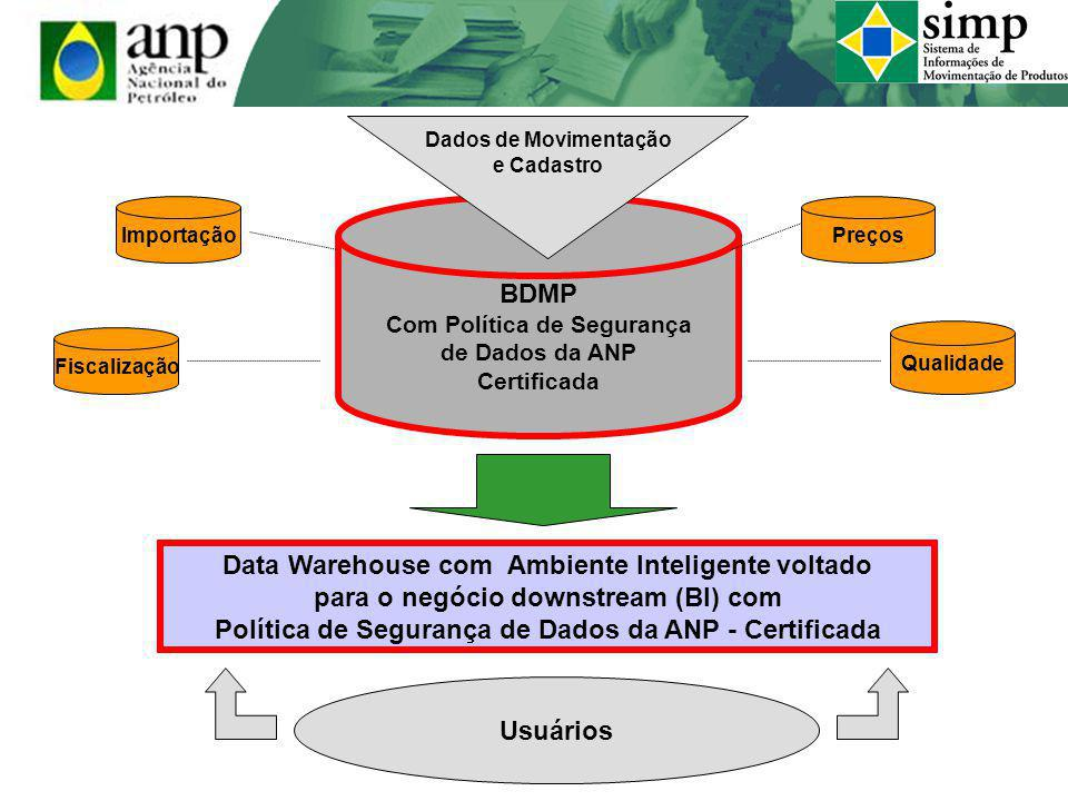 BDMP Com Política de Segurança de Dados da ANP Certificada Fiscalização Qualidade Preços Dados de Movimentação e Cadastro Data Warehouse com Ambiente Inteligente voltado para o negócio downstream (BI) com Política de Segurança de Dados da ANP - Certificada Importação Usuários