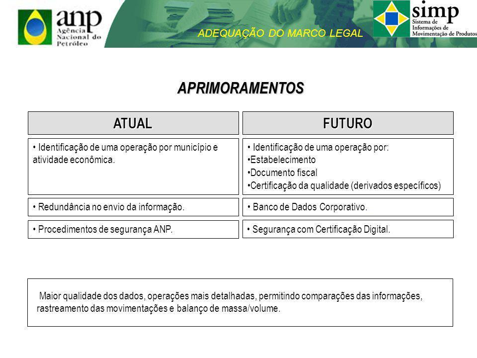 ADEQUAÇÃO DO MARCO LEGAL APRIMORAMENTOS ATUAL Identificação de uma operação por município e atividade econômica. Identificação de uma operação por mun