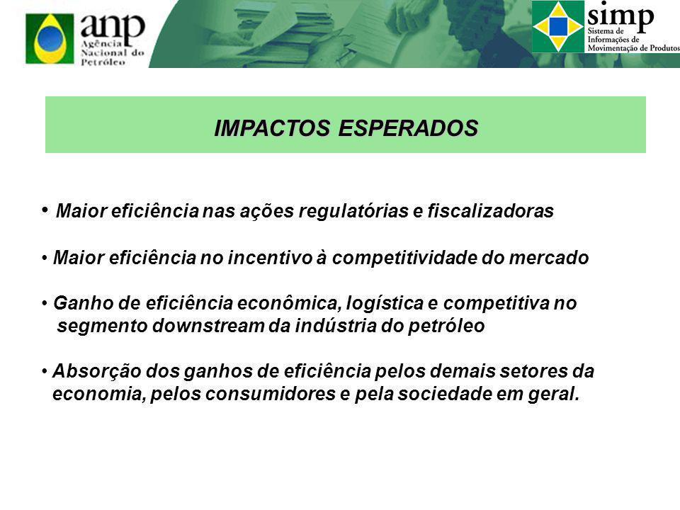 IMPACTOS ESPERADOS Maior eficiência nas ações regulatórias e fiscalizadoras Maior eficiência no incentivo à competitividade do mercado Ganho de eficiê