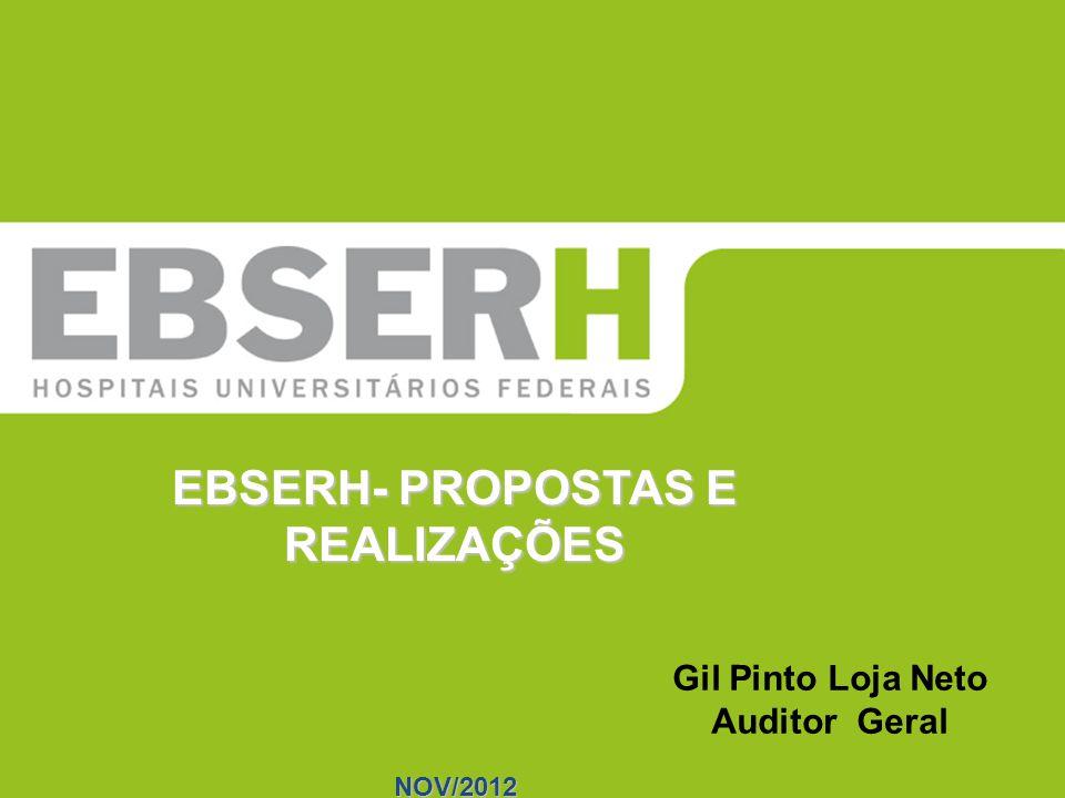 EBSERH- PROPOSTAS E REALIZAÇÕES NOV/2012 Gil Pinto Loja Neto Auditor Geral