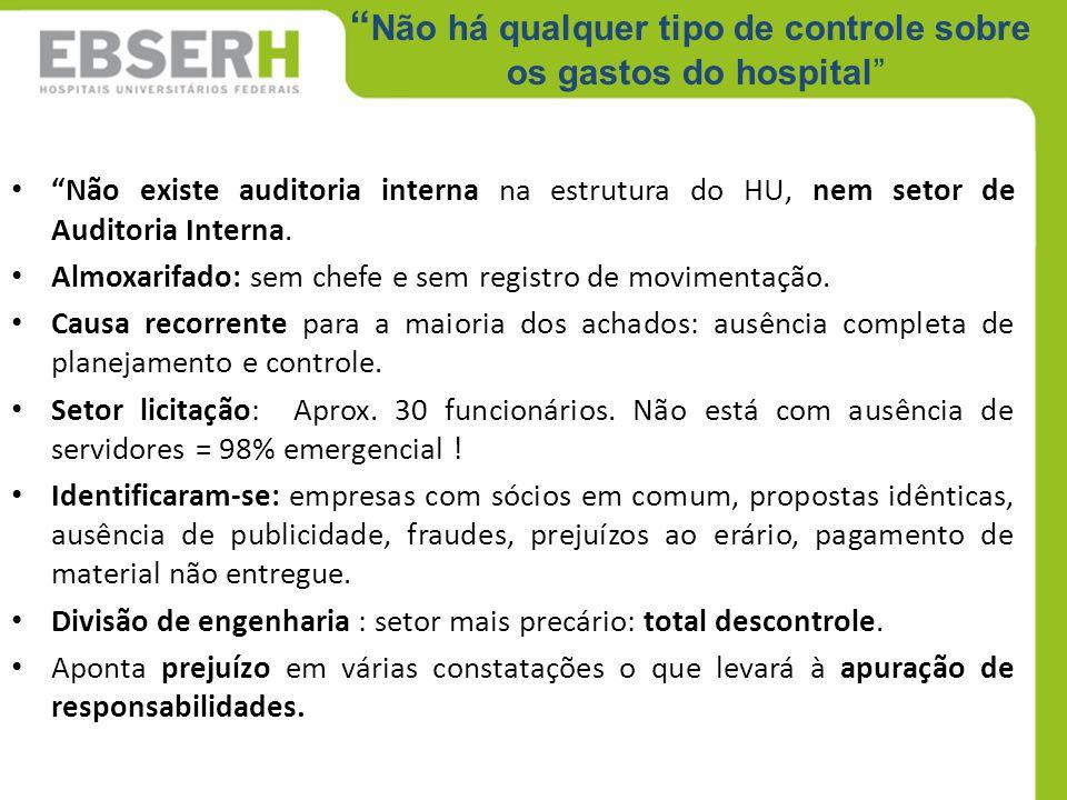 """"""" Não há qualquer tipo de controle sobre os gastos do hospital"""" """"Não existe auditoria interna na estrutura do HU, nem setor de Auditoria Interna. Almo"""