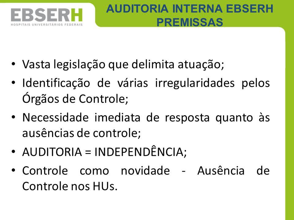 AUDITORIA INTERNA EBSERH PREMISSAS Vasta legislação que delimita atuação; Identificação de várias irregularidades pelos Órgãos de Controle; Necessidad