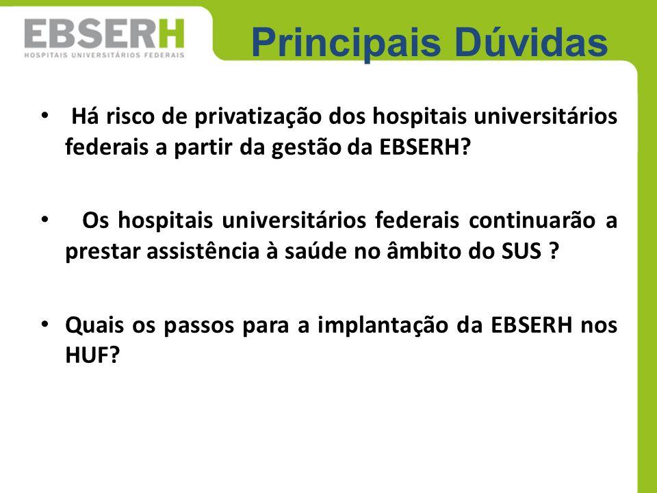 Principais Dúvidas Há risco de privatização dos hospitais universitários federais a partir da gestão da EBSERH? Os hospitais universitários federais c