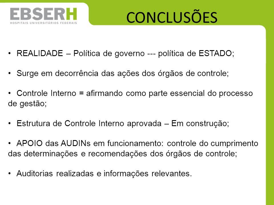 CONCLUSÕES REALIDADE – Política de governo --- política de ESTADO; Surge em decorrência das ações dos órgãos de controle; Controle Interno = afirmando