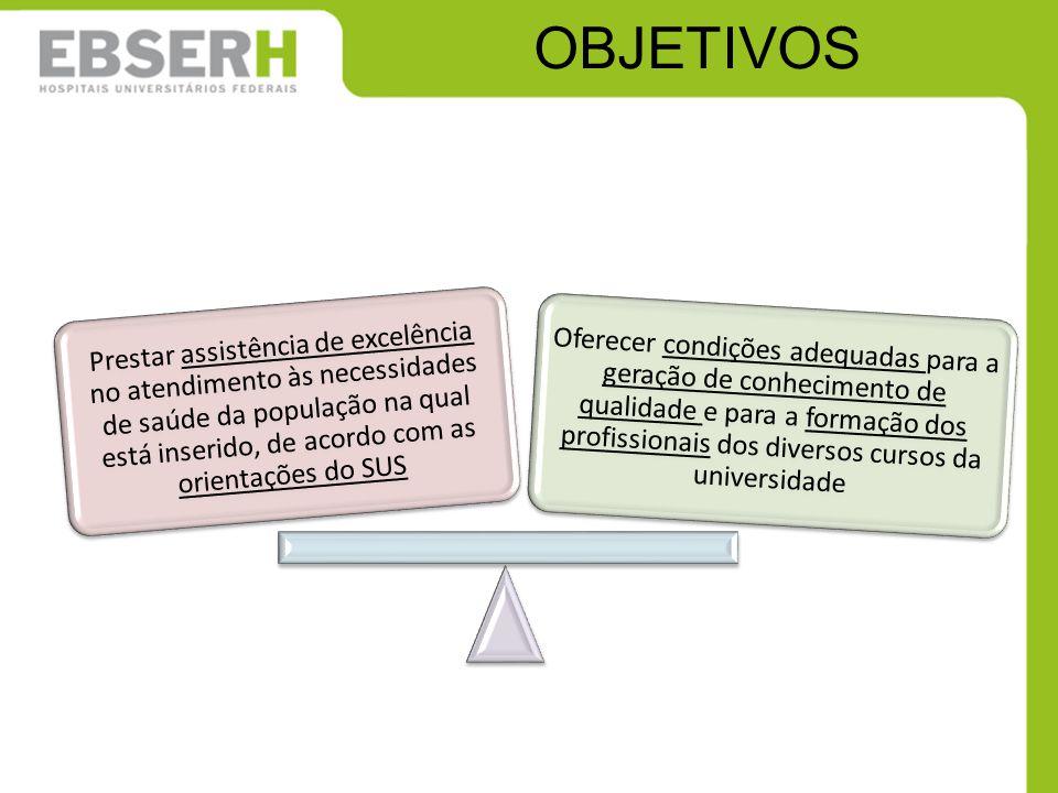 OBJETIVOS Prestar assistência de excelência no atendimento às necessidades de saúde da população na qual está inserido, de acordo com as orientações d