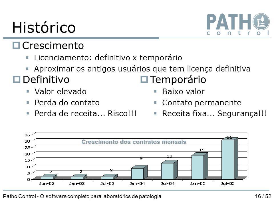 Patho Control - O software completo para laboratórios de patologia16 / 52 Histórico  Definitivo  Valor elevado  Perda do contato  Perda de receita