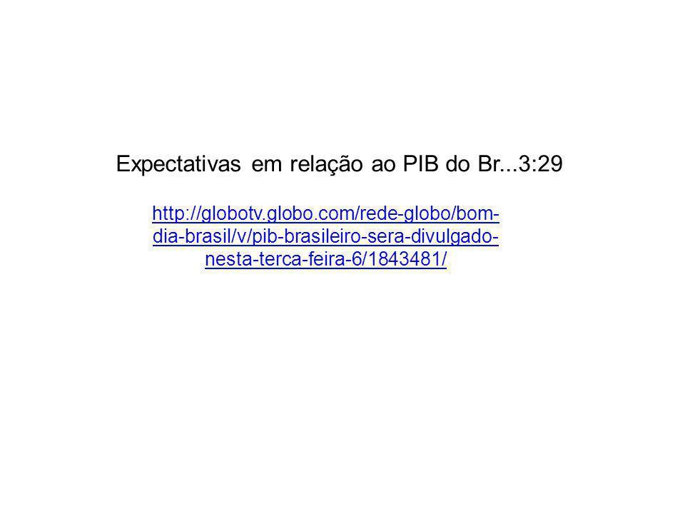 Expectativas em relação ao PIB do Br...3:29 http://globotv.globo.com/rede-globo/bom- dia-brasil/v/pib-brasileiro-sera-divulgado- nesta-terca-feira-6/1843481/