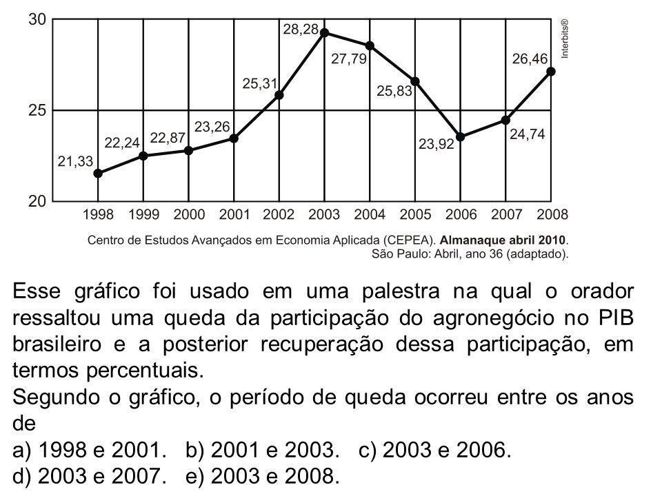 http://www.terra.com.br/economia/infograficos/pib-mundial/
