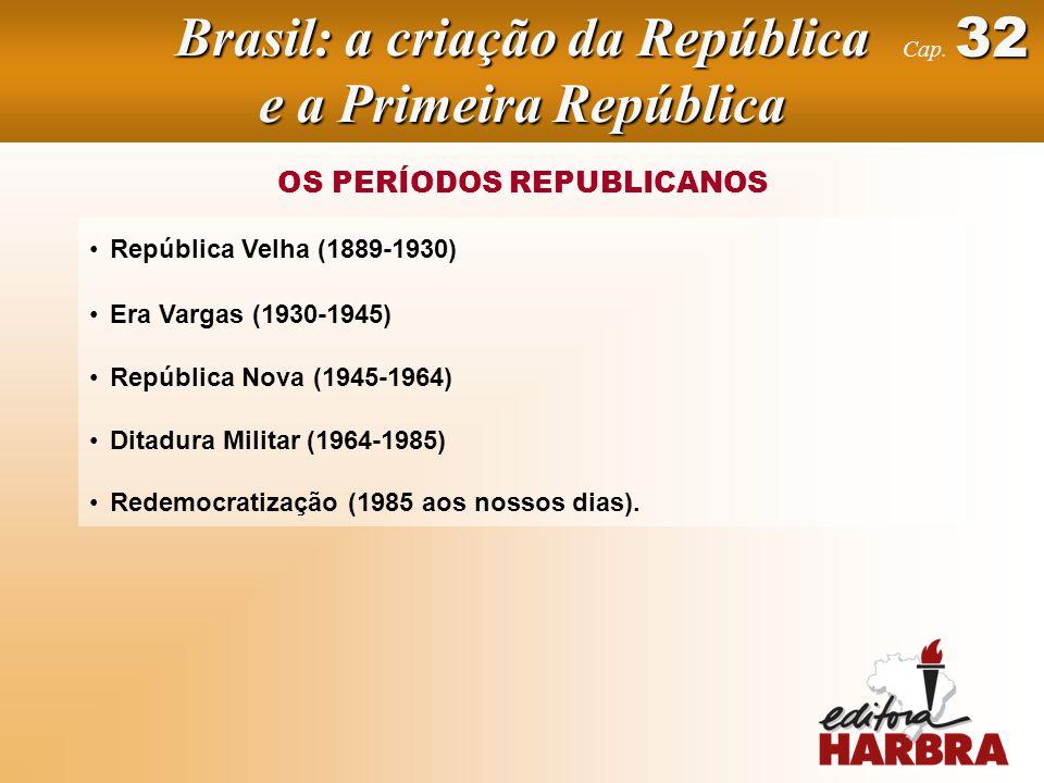 A REVOLUÇÃO DE 1930 a influência econômica da crise de 1929 as disputas internas na oligarquia a reunião de forças em torno de Getúlio Vargas FUNDAÇÃO GETÚLIO VARGAS – CPDOC Campanha da Aliança Liberal, no Rio de Janeiro, em 1929.