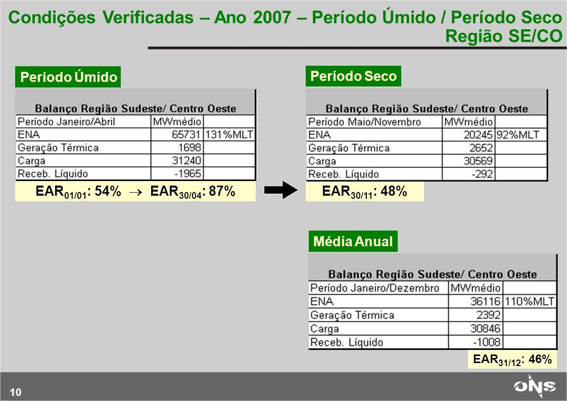 10 Condições Verificadas – Ano 2007 – Período Úmido / Período Seco Região SE/CO EAR 01/01 : 54%  EAR 30/04 : 87% EAR 30/11 : 48% Período Úmido Períod