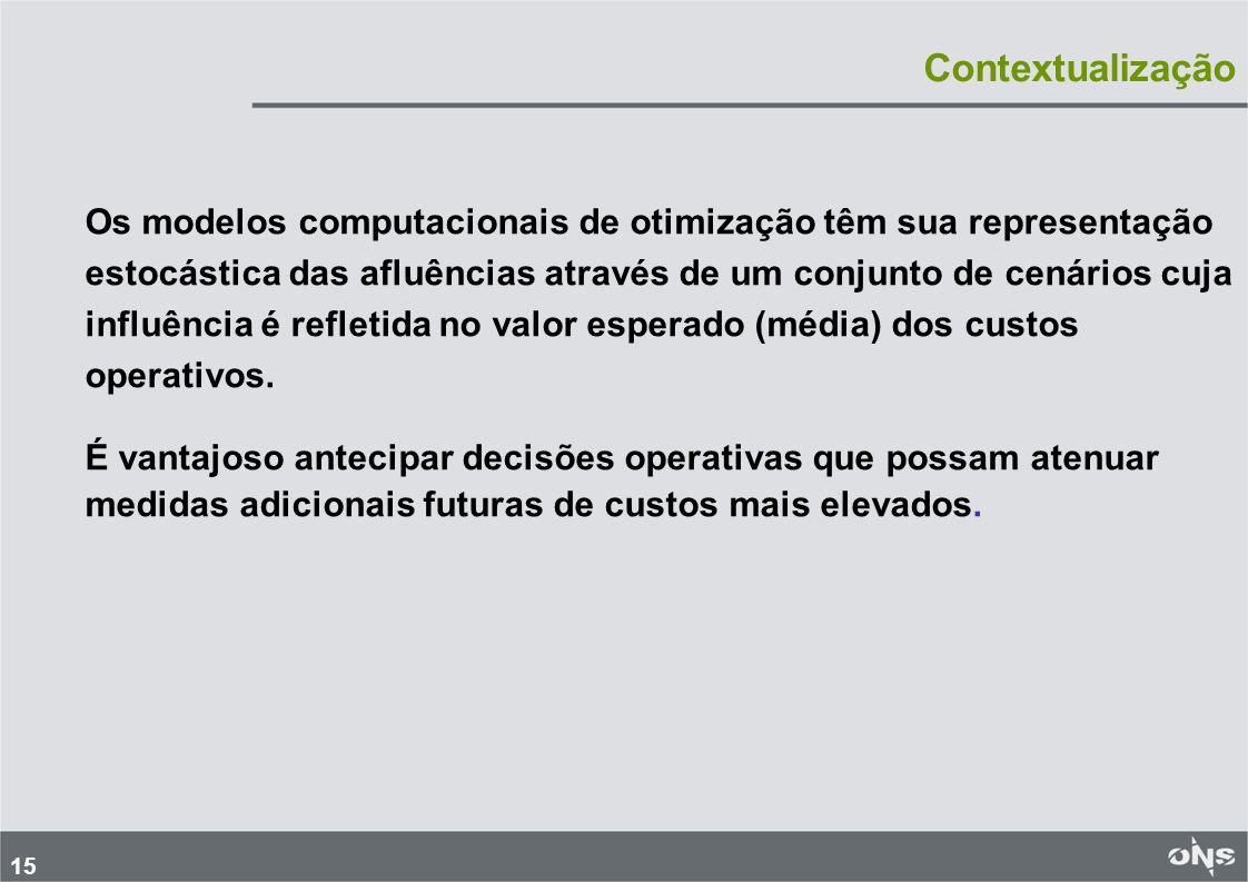 15 Contextualização Os modelos computacionais de otimização têm sua representação estocástica das afluências através de um conjunto de cenários cuja i