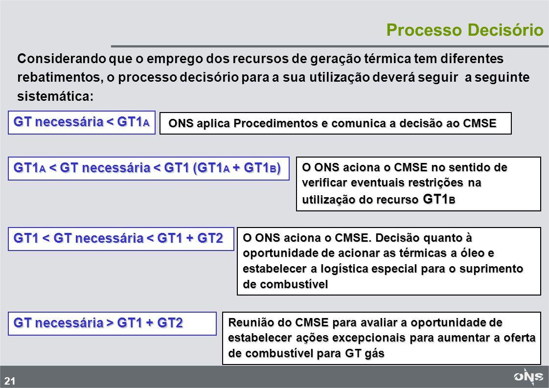 21 Processo Decisório Considerando que o emprego dos recursos de geração térmica tem diferentes rebatimentos, o processo decisório para a sua utilizaç