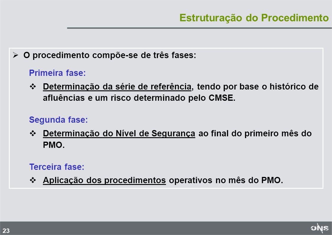 23 Estruturação do Procedimento   O procedimento compõe-se de três fases: Primeira fase:   Determinação da série de referência, tendo por base o h