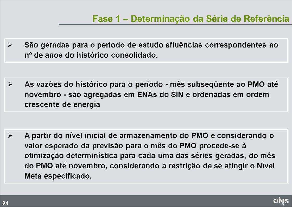 24 Fase 1 – Determinação da Série de Referência   São geradas para o período de estudo afluências correspondentes ao nº de anos do histórico consoli