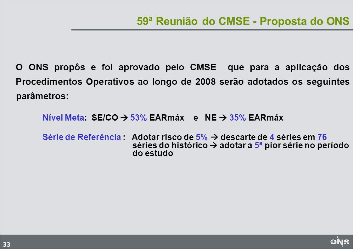 33 59ª Reunião do CMSE - Proposta do ONS O ONS propôs e foi aprovado pelo CMSE que para a aplicação dos Procedimentos Operativos ao longo de 2008 serã