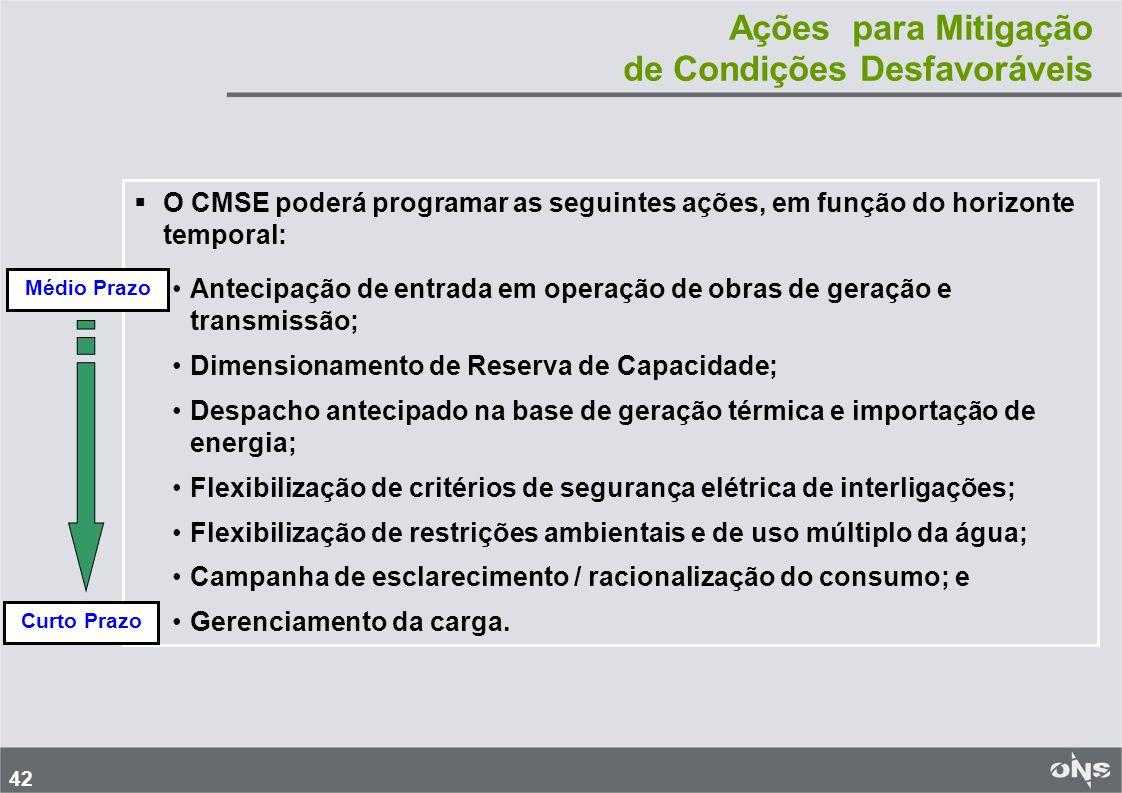 42 Ações para Mitigação de Condições Desfavoráveis   O CMSE poderá programar as seguintes ações, em função do horizonte temporal: Antecipação de ent