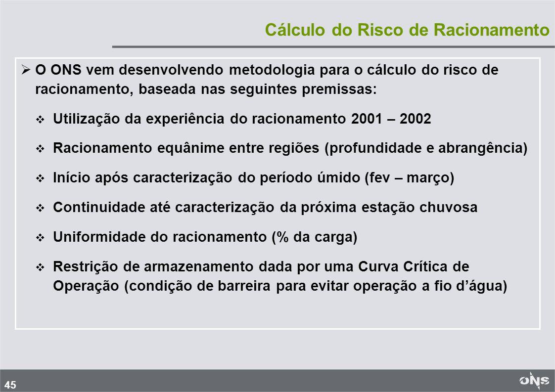 45 Cálculo do Risco de Racionamento   O ONS vem desenvolvendo metodologia para o cálculo do risco de racionamento, baseada nas seguintes premissas: