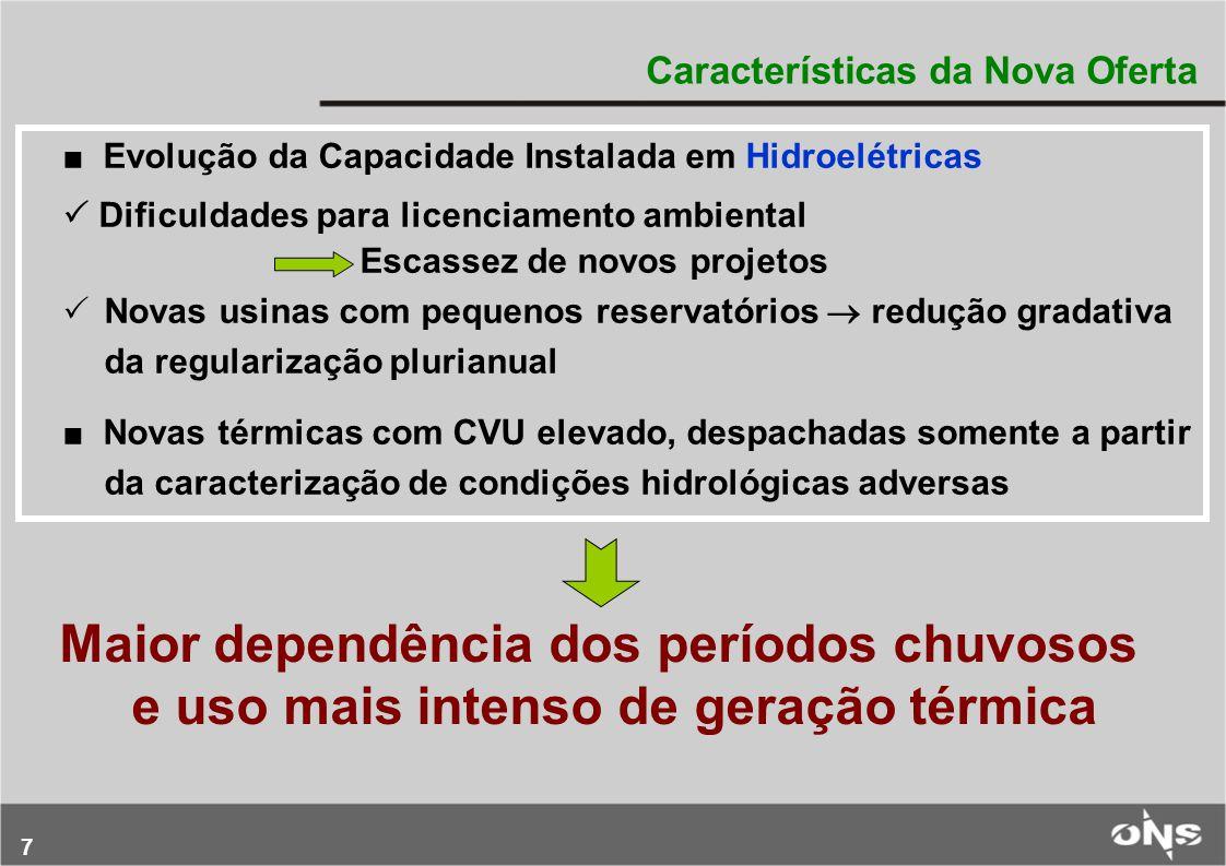 7 ■ Evolução da Capacidade Instalada em Hidroelétricas  Dificuldades para licenciamento ambiental Escassez de novos projetos   Novas usinas com peq