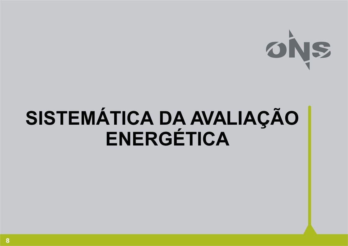 8 SISTEMÁTICA DA AVALIAÇÃO ENERGÉTICA